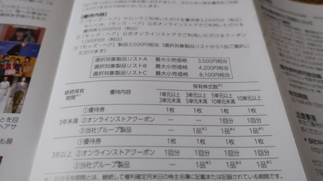 エム・エイチ・グループ(9439)