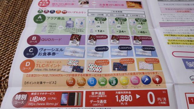 TOKAIホールディングス(3167)