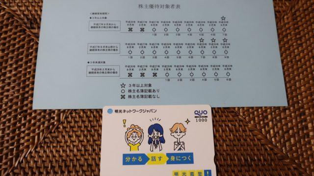 明光ネットワークジャパン (4668)