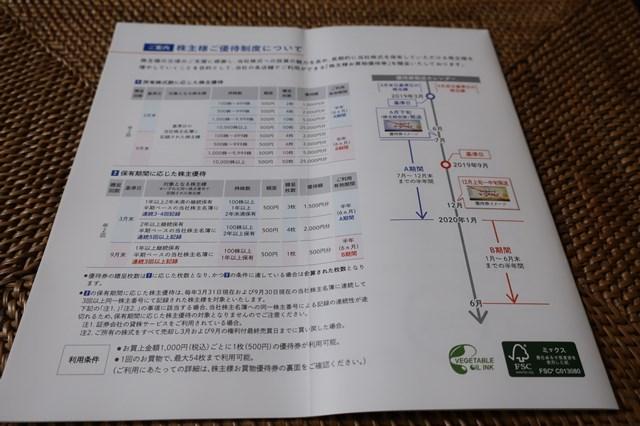 ヤマダ電機 株主優待 長期優待 9831